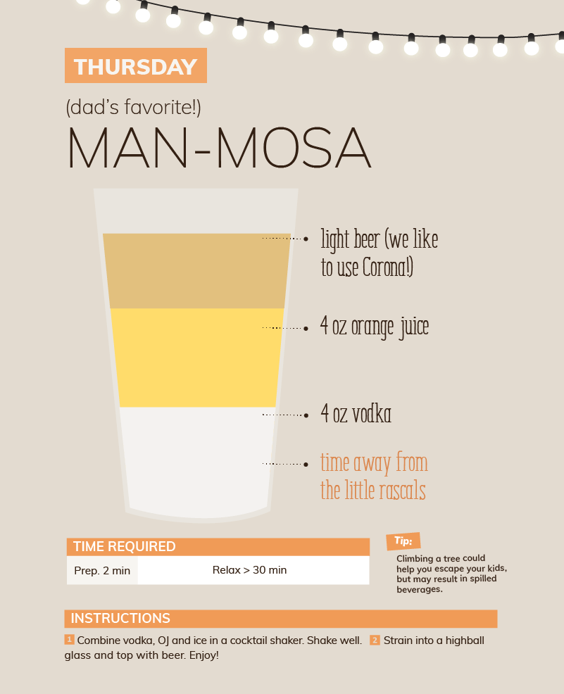 Thursday man-mosa beer quarantine cocktail