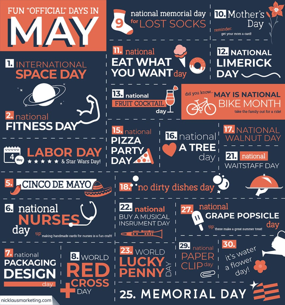 31 Holidays to Celebrate Every Day in May During Quarantine